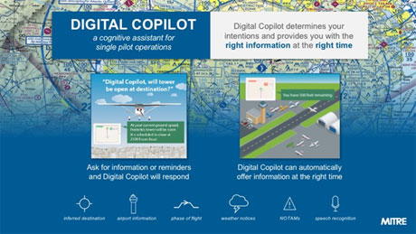 Safer Solo Skies: Flights Less Risky with Digital Copilot Technology