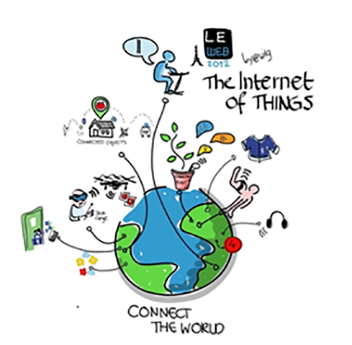 Internet of Things Security: Challenges and Solutions