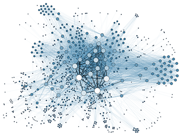 An Introduction to Graph Theory, Using Gephi